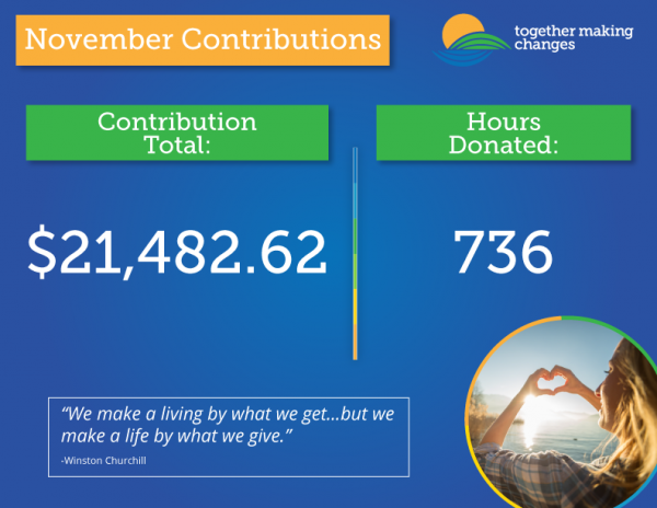 Together Making Changes November Contributions!
