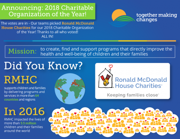 Announcing the 2018 Together Making Changes Initiative!